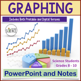 Graphing PowerPoint and Notes Distance Learning