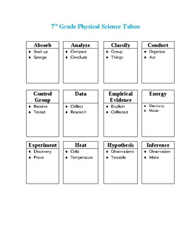 Taboo 7th Grade (Physical Science)