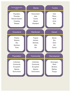 Taboo - Ecology Terms - General Science/Biology