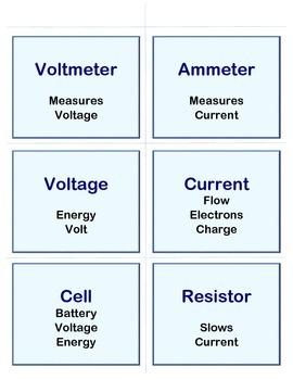 Taboo - Electric Circuits
