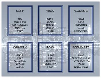 Taboo Game - City