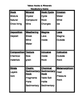 Taboo - Rocks and Minerals!