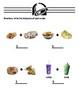 Taco Bell Menu Math Unit