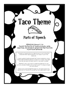 Taco Bell Parts of Speech