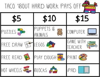 Taco 'Bout Classroom Economy System