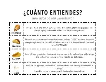 Taco Marzano Scale for Spanish Class