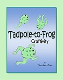 Tadpole-to-Frog Craftivity: The Lifecycle of a Frog for Kids