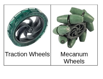 Tags for VEX EDR Wheels