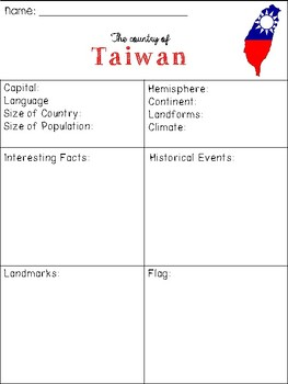 Taiwan Country Research Packet