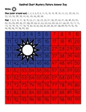 Taiwan Flag (Republic of China) Hundred Chart Mystery Picture with Number Cards