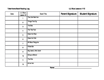 Take Home Reading Logs With Book Titles LLI Blue Lessons 1-120