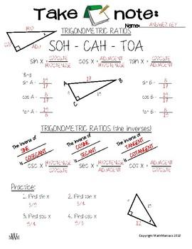 Take Note: Trigonometric Ratios (and inverses)
