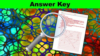 Heart Health No Prep Lesson with Power Point, Worksheet, and Word Search
