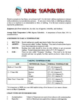 Taking Temperature Methods Lesson
