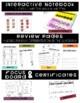 Taking Turns-  Behavior Basics Program for Special Education