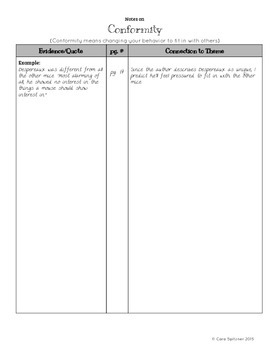 Tale of Despereaux Theme Study