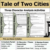 Tale of Two Cities - Character Analysis Packet, Theme Connections, & Project