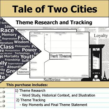 Tale of Two Cities - Theme Tracking Notes -  Etymology & Context Research