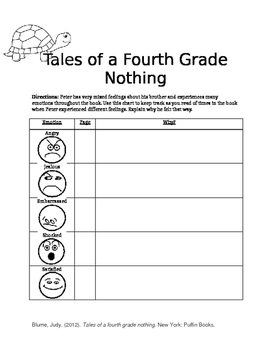 Tales of a Fourth Grade Nothing Graphic Organizer