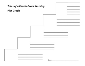 Tales of a Fourth Grade Nothing Plot Graph - Judy Blume (Common Core)