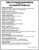 Tales of a Fourth Grade Nothing Vocabulary Word List