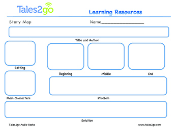 Tales2go Detailed Story Map- Beginning, Middle, End