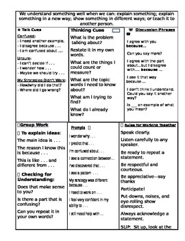 Talk Cues, Prompts, Frames to Start Thinking and Discussion