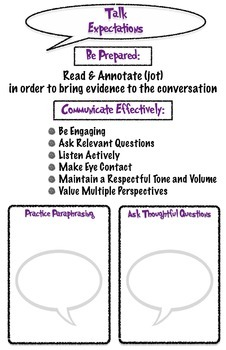 """Talk Expectations"" Writing and Conversation Starters and Responses Poster"