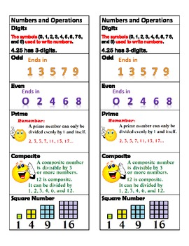 Talk Like a Mathematician: Elementary Math Vocabulary Cards