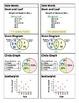 Talk Like a Mathematician: Elementary Math Vocabulary Cards
