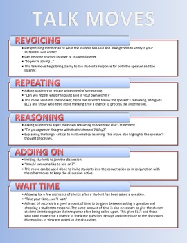 Talk Moves Poster (FOR ALL SUBJECTS) - Professional Development