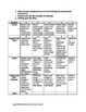 Talk Show Activity Template and Rubric