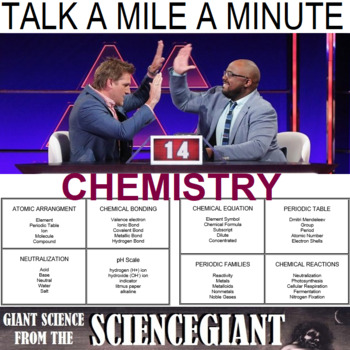 Talk a Mile a Minute about Chemical Bonds, the Periodic Table and Reactions