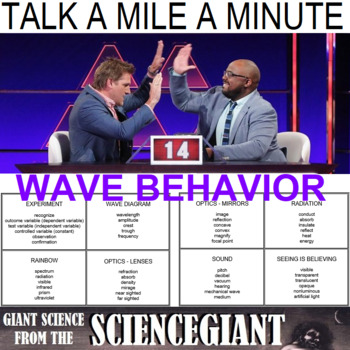 Wave diagram teaching resources teachers pay teachers talk a mile a minute about waves light optics seeing and the em ccuart Choice Image