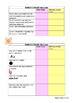 Talk for Writing Narrative tool kit self-assess checklist - editable