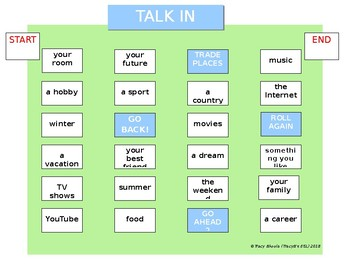 ESL Speaking Activity/Game Talk in Threes