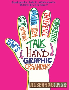 Anchor charts - Posters - Graphic Organizers - Literacy Centers