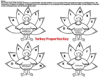 Talkin' Turkey-Task Cards for Virginia SOL 4.16