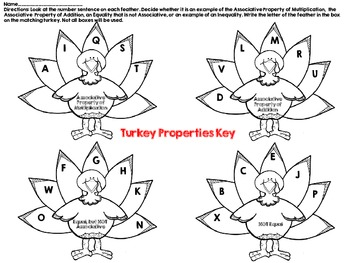 Talkin' Turkey-Task Cards for Virginia SOL 4.16