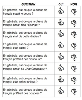 Talking About Your Childhood in French: 10 Graphic Organizers