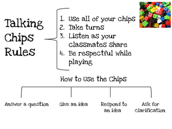 Talking Chips Routine Poster