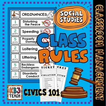 Classroom Management: Class Rules (Classroom Decor Pocket Chart Cards)