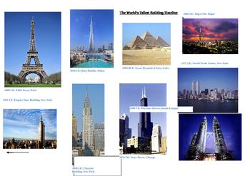 Tall Buildings Timeline