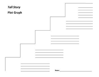 Tall Story Plot Graph - Gourlay
