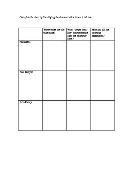 Tall Tale Characteristics Chart