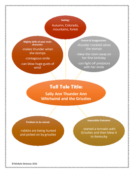 Tall Tale Narrative Writing Bundle