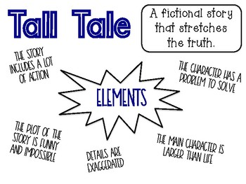 Tall Tale Poster/Anchor Chart