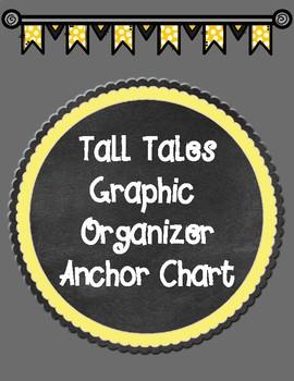 Tall Tales Anchor Chart Graphic Organizer
