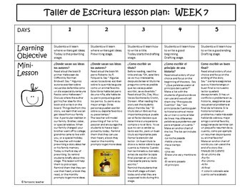 Taller de Escritura. Writing workshop in Spanish Unit 2 from Sept to Nov(2017)
