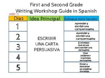 Taller de Escritura. Writing workshop in Spanish Unit 3 from Dec. to March(2017)